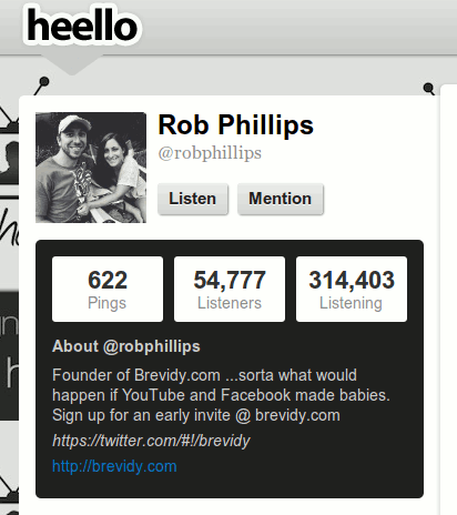 Rob Phillips, 54777 Listeners, 314403 Listening