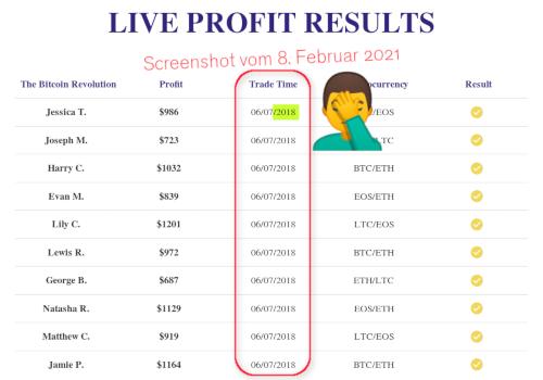 Screenshot eines Details der Website. Unter der Überschrift 'Live Profit Results' sind einzelne Handelsvorgänge aufgeführt, unter anderem mit Datum. Das Datum in der aktuellen Profit-Übersicht ist immer der 7. Juni 2018.